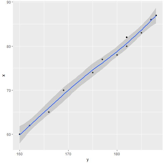 Getting Started/linear_regression_line.JPG