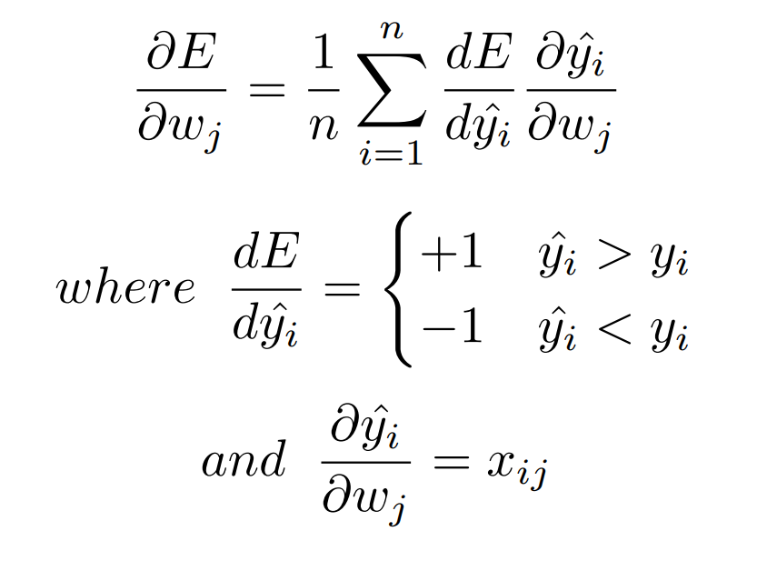 Linear Regression from Scratch/images/mae_derivative.png