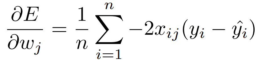 Linear Regression from Scratch/images/mse_derivative.png